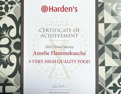 Harden's Certificate of Achievement 2021